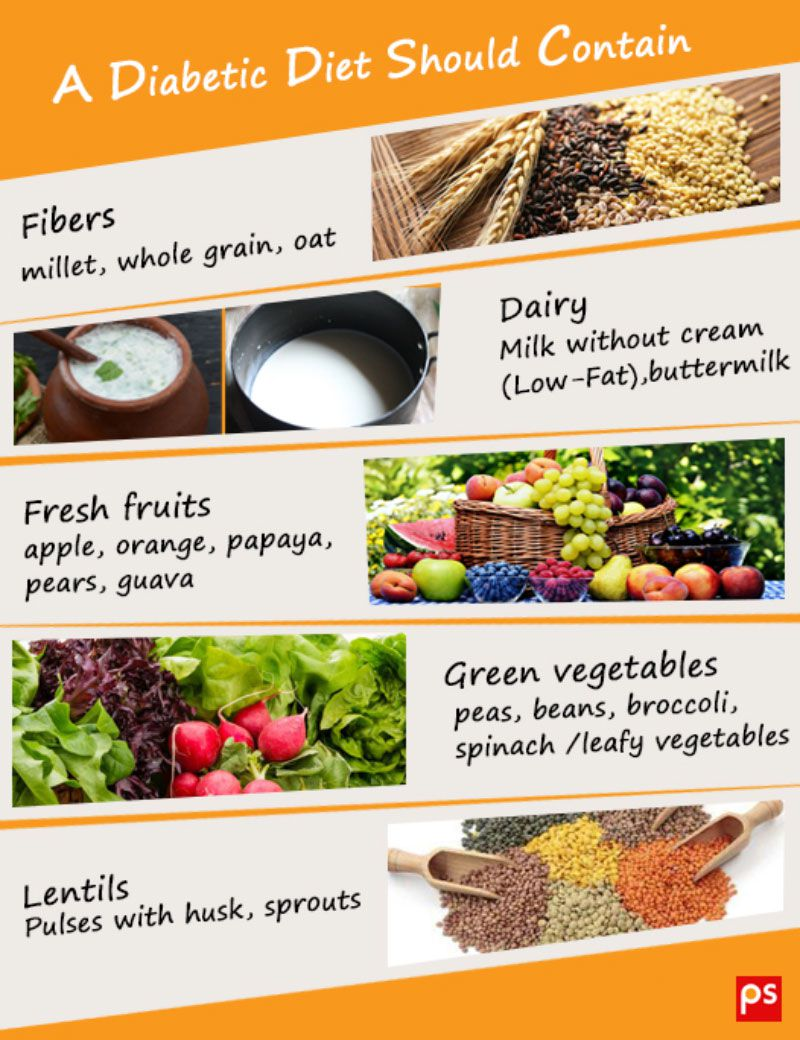 How Many Calories Does A Tablespoon Of Brown Sugar Have? [Infographic] - Plattershare - Recipes, Food Stories And Food Enthusiasts