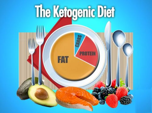 Fad Diets And Their Unrealistic Weight-Loss Claims - Plattershare - Recipes, Food Stories And Food Enthusiasts