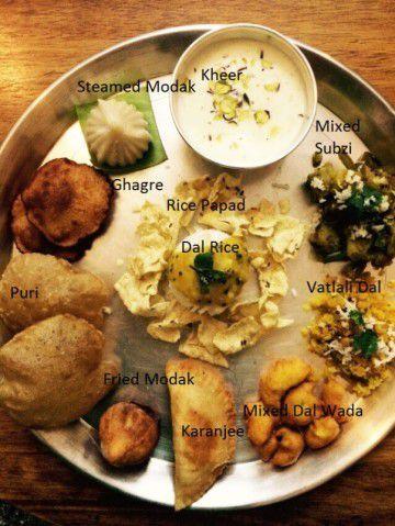 Ganpati Festival - Plattershare - Recipes, Food Stories And Food Enthusiasts